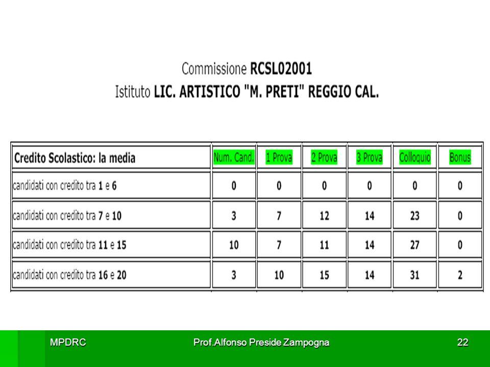 MPDRCProf.Alfonso Preside Zampogna22