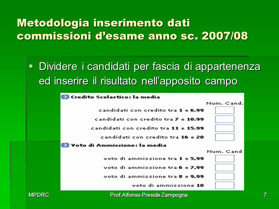 MPDRCProf.Alfonso Preside Zampogna8 Metodologia inserimento dati commissioni desame anno sc.