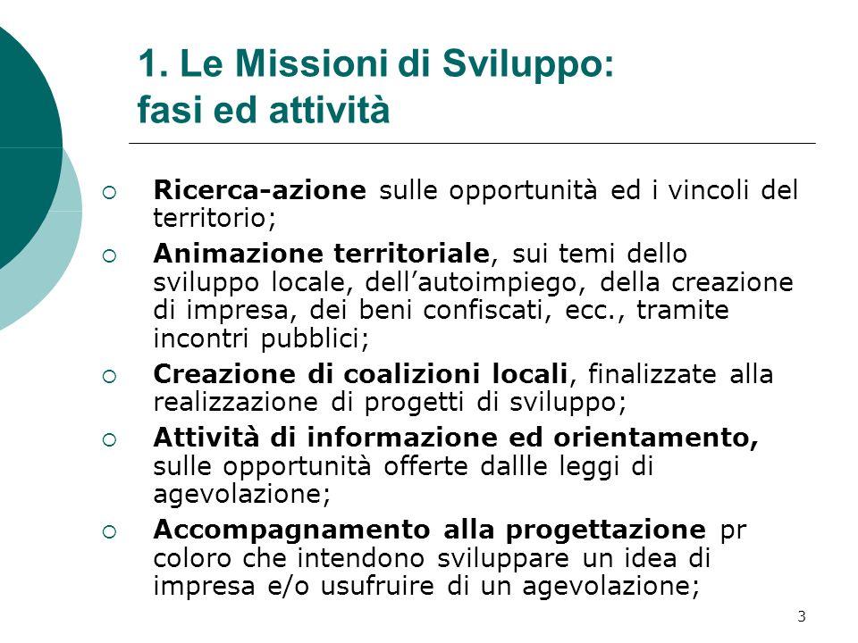 3 1. Le Missioni di Sviluppo: fasi ed attività Ricerca-azione sulle opportunità ed i vincoli del territorio; Animazione territoriale, sui temi dello s