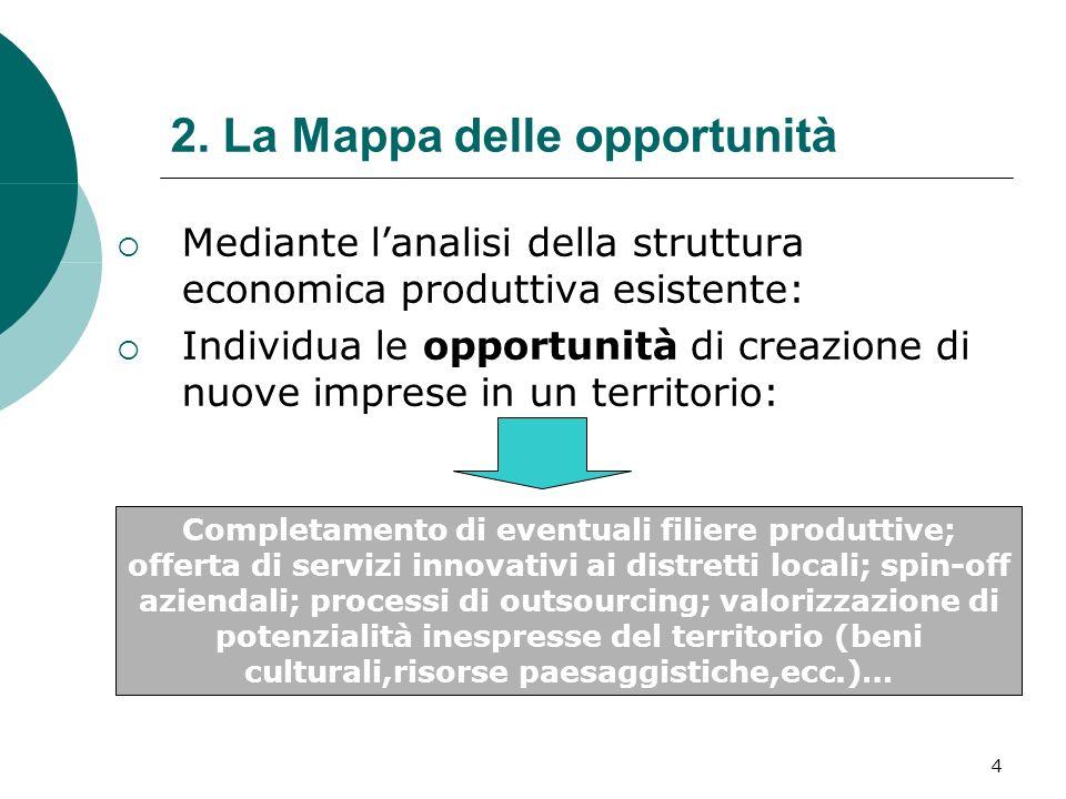 4 2. La Mappa delle opportunità Mediante lanalisi della struttura economica produttiva esistente: Individua le opportunità di creazione di nuove impre