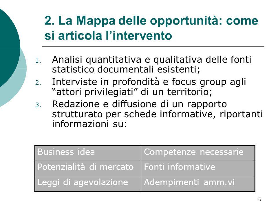 6 2. La Mappa delle opportunità: come si articola lintervento 1.