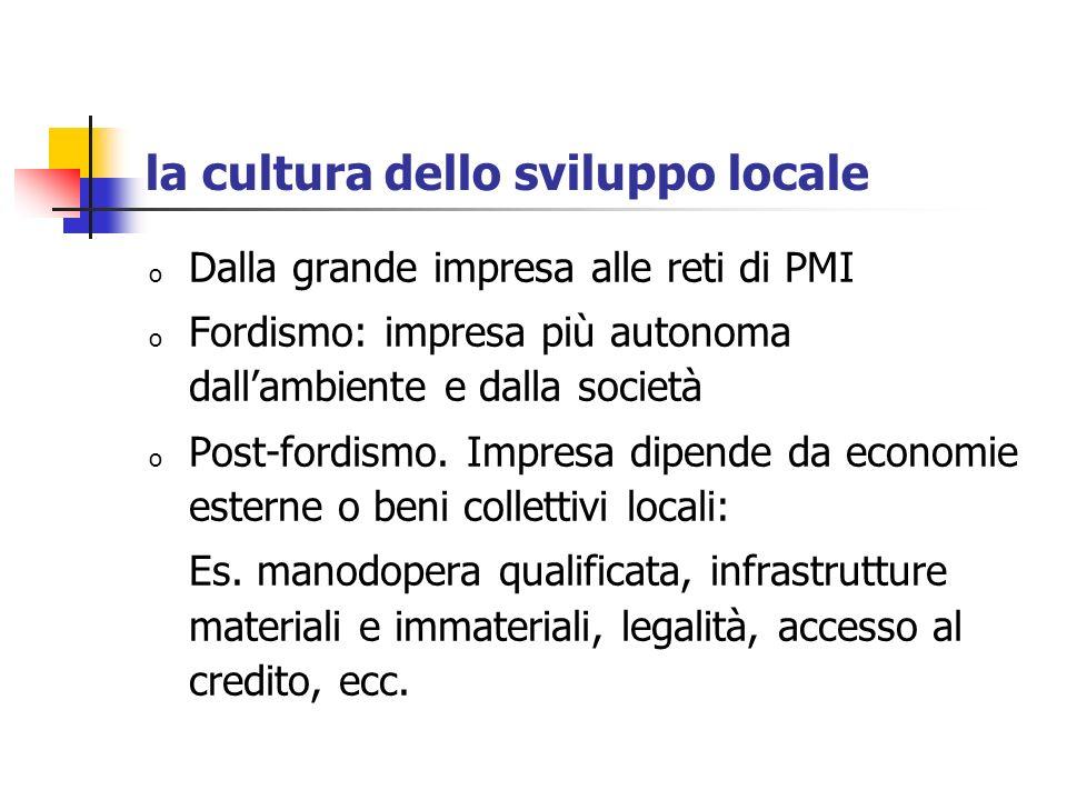 la cultura dello sviluppo locale o Dalla grande impresa alle reti di PMI o Fordismo: impresa più autonoma dallambiente e dalla società o Post-fordismo
