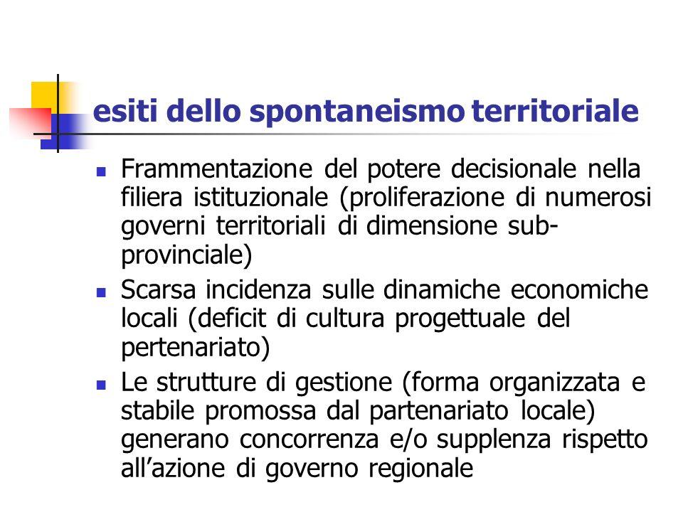 esiti dello spontaneismo territoriale Frammentazione del potere decisionale nella filiera istituzionale (proliferazione di numerosi governi territoria