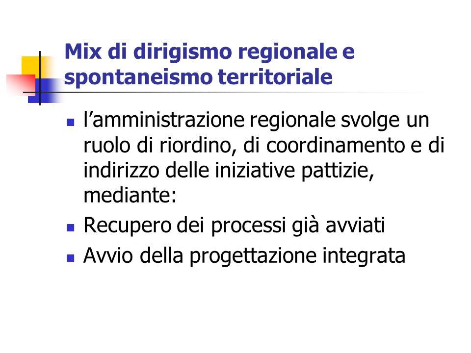 Mix di dirigismo regionale e spontaneismo territoriale lamministrazione regionale svolge un ruolo di riordino, di coordinamento e di indirizzo delle i
