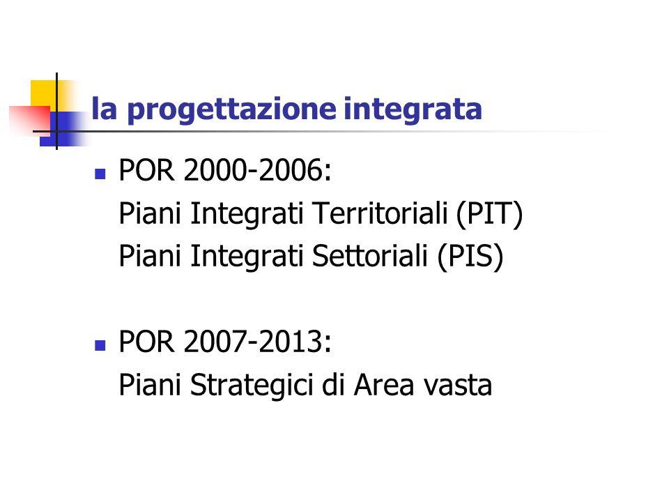 la progettazione integrata POR 2000-2006: Piani Integrati Territoriali (PIT) Piani Integrati Settoriali (PIS) POR 2007-2013: Piani Strategici di Area