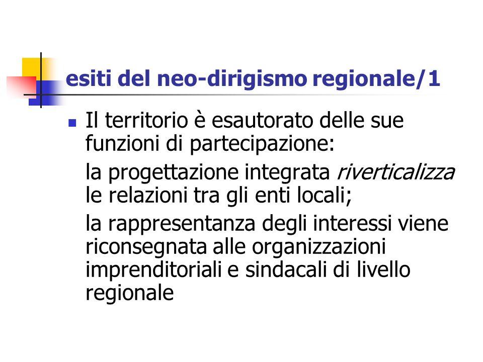 esiti del neo-dirigismo regionale/1 Il territorio è esautorato delle sue funzioni di partecipazione: la progettazione integrata riverticalizza le rela