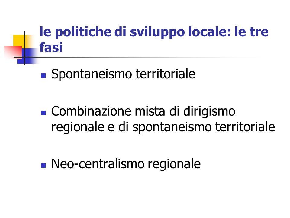 le politiche di sviluppo locale: le tre fasi Spontaneismo territoriale Combinazione mista di dirigismo regionale e di spontaneismo territoriale Neo-ce