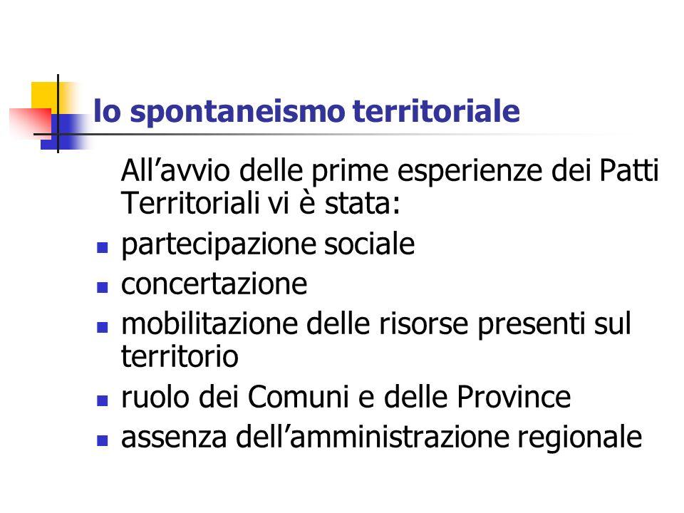lo spontaneismo territoriale Allavvio delle prime esperienze dei Patti Territoriali vi è stata: partecipazione sociale concertazione mobilitazione del