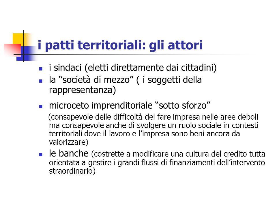 i patti territoriali: gli attori i sindaci (eletti direttamente dai cittadini) la società di mezzo ( i soggetti della rappresentanza) microceto impren