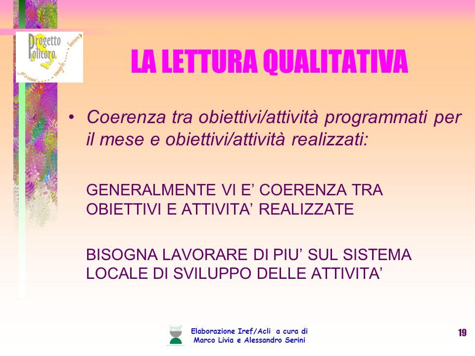 Elaborazione Iref/Acli a cura di Marco Livia e Alessandro Serini 19 LA LETTURA QUALITATIVA Coerenza tra obiettivi/attività programmati per il mese e o