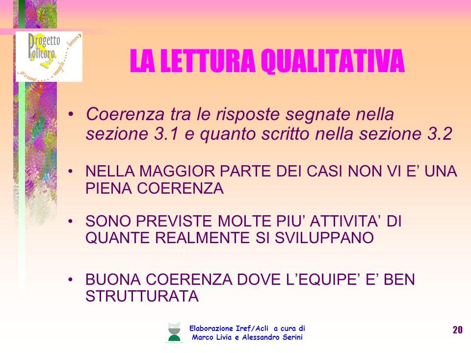 Elaborazione Iref/Acli a cura di Marco Livia e Alessandro Serini 20 LA LETTURA QUALITATIVA Coerenza tra le risposte segnate nella sezione 3.1 e quanto