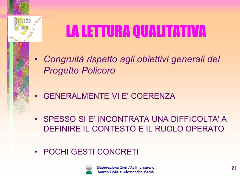 Elaborazione Iref/Acli a cura di Marco Livia e Alessandro Serini 21 LA LETTURA QUALITATIVA Congruità rispetto agli obiettivi generali del Progetto Pol