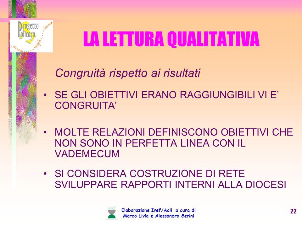 Elaborazione Iref/Acli a cura di Marco Livia e Alessandro Serini 22 LA LETTURA QUALITATIVA Congruità rispetto ai risultati SE GLI OBIETTIVI ERANO RAGG