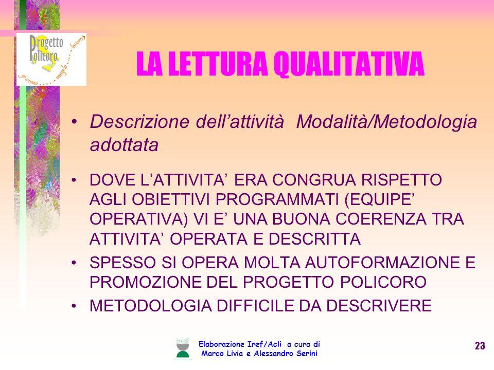 Elaborazione Iref/Acli a cura di Marco Livia e Alessandro Serini 23 LA LETTURA QUALITATIVA Descrizione dellattività Modalità/Metodologia adottata DOVE