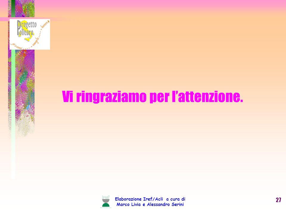 Elaborazione Iref/Acli a cura di Marco Livia e Alessandro Serini 27 Vi ringraziamo per lattenzione.