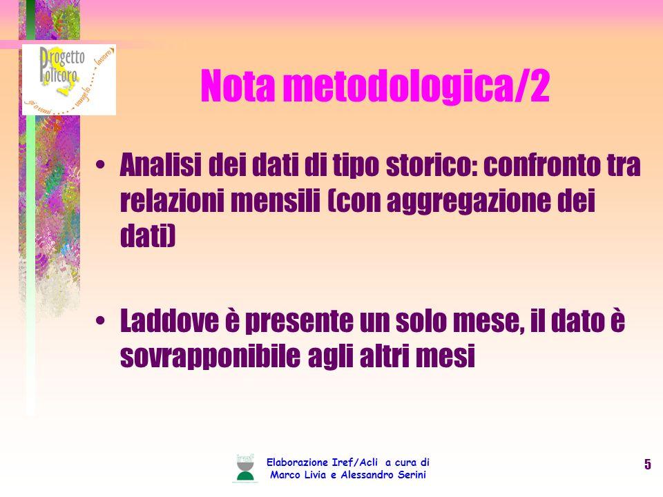 Elaborazione Iref/Acli a cura di Marco Livia e Alessandro Serini 5 Nota metodologica/2 Analisi dei dati di tipo storico: confronto tra relazioni mensi