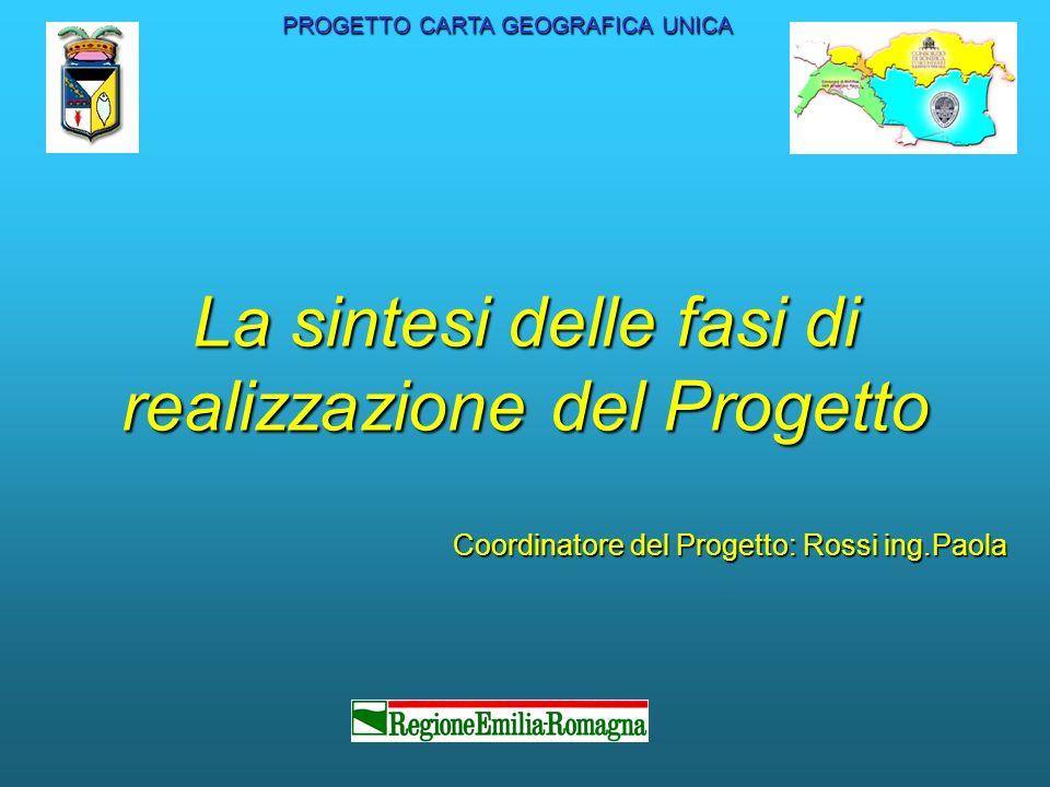 La sintesi delle fasi di realizzazione del Progetto Coordinatore del Progetto: Rossi ing.Paola PROGETTO CARTA GEOGRAFICA UNICA