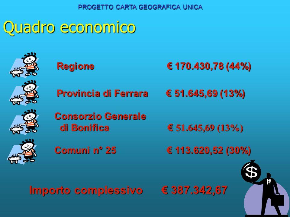 Quadro economico PROGETTO CARTA GEOGRAFICA UNICA Regione 170.430,78 (44%) Provincia di Ferrara 51.645,69 (13%) Consorzio Generale di Bonifica 51.645,6