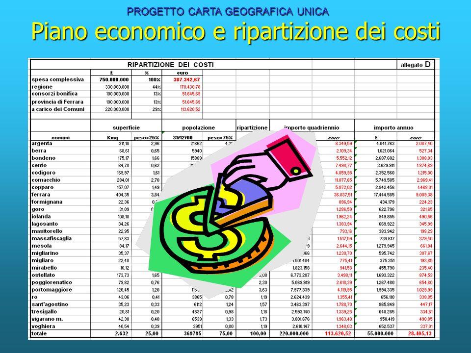 PROGETTO CARTA GEOGRAFICA UNICA Piano economico e ripartizione dei costi