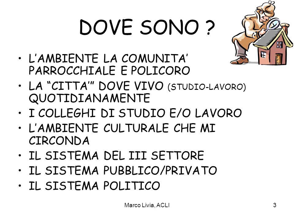 Marco Livia, ACLI3 DOVE SONO .