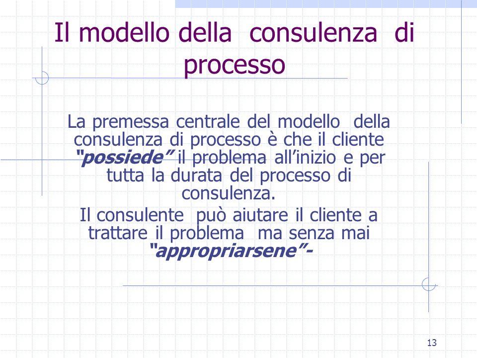 13 Il modello della consulenza di processo La premessa centrale del modello della consulenza di processo è che il cliente possiede il problema allinizio e per tutta la durata del processo di consulenza.
