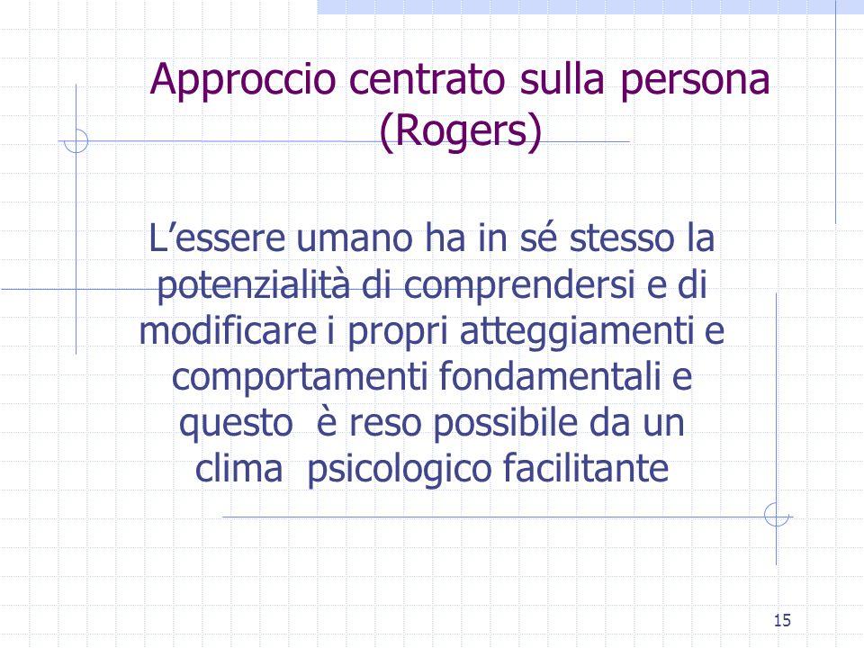 15 Approccio centrato sulla persona (Rogers) Lessere umano ha in sé stesso la potenzialità di comprendersi e di modificare i propri atteggiamenti e comportamenti fondamentali e questo è reso possibile da un clima psicologico facilitante