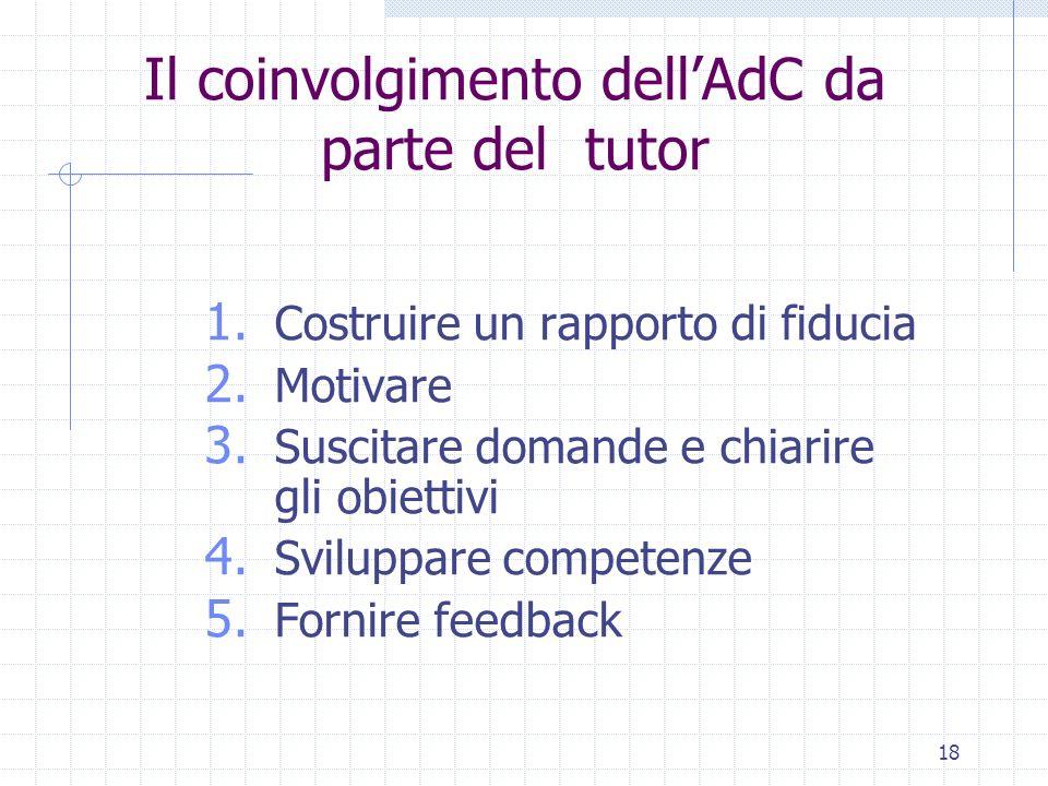 18 Il coinvolgimento dellAdC da parte del tutor 1. Costruire un rapporto di fiducia 2. Motivare 3. Suscitare domande e chiarire gli obiettivi 4. Svilu