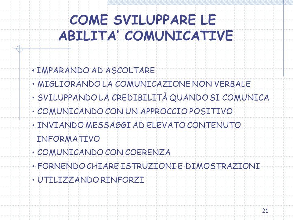 21 COME SVILUPPARE LE ABILITA COMUNICATIVE IMPARANDO AD ASCOLTARE MIGLIORANDO LA COMUNICAZIONE NON VERBALE SVILUPPANDO LA CREDIBILITÀ QUANDO SI COMUNICA COMUNICANDO CON UN APPROCCIO POSITIVO INVIANDO MESSAGGI AD ELEVATO CONTENUTO INFORMATIVO COMUNICANDO CON COERENZA FORNENDO CHIARE ISTRUZIONI E DIMOSTRAZIONI UTILIZZANDO RINFORZI