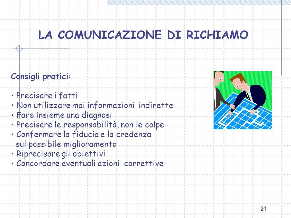 24 LA COMUNICAZIONE DI RICHIAMO Consigli pratici: Precisare i fatti Non utilizzare mai informazioni indirette Fare insieme una diagnosi Precisare le r