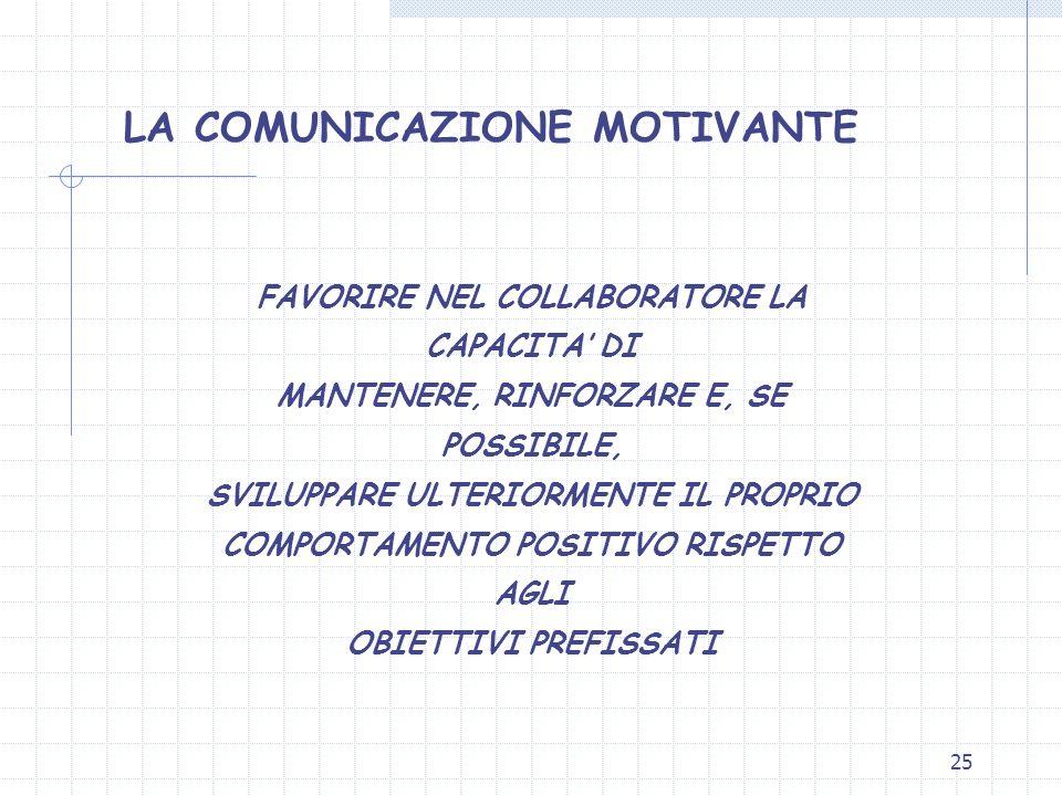 25 LA COMUNICAZIONE MOTIVANTE FAVORIRE NEL COLLABORATORE LA CAPACITA DI MANTENERE, RINFORZARE E, SE POSSIBILE, SVILUPPARE ULTERIORMENTE IL PROPRIO COM