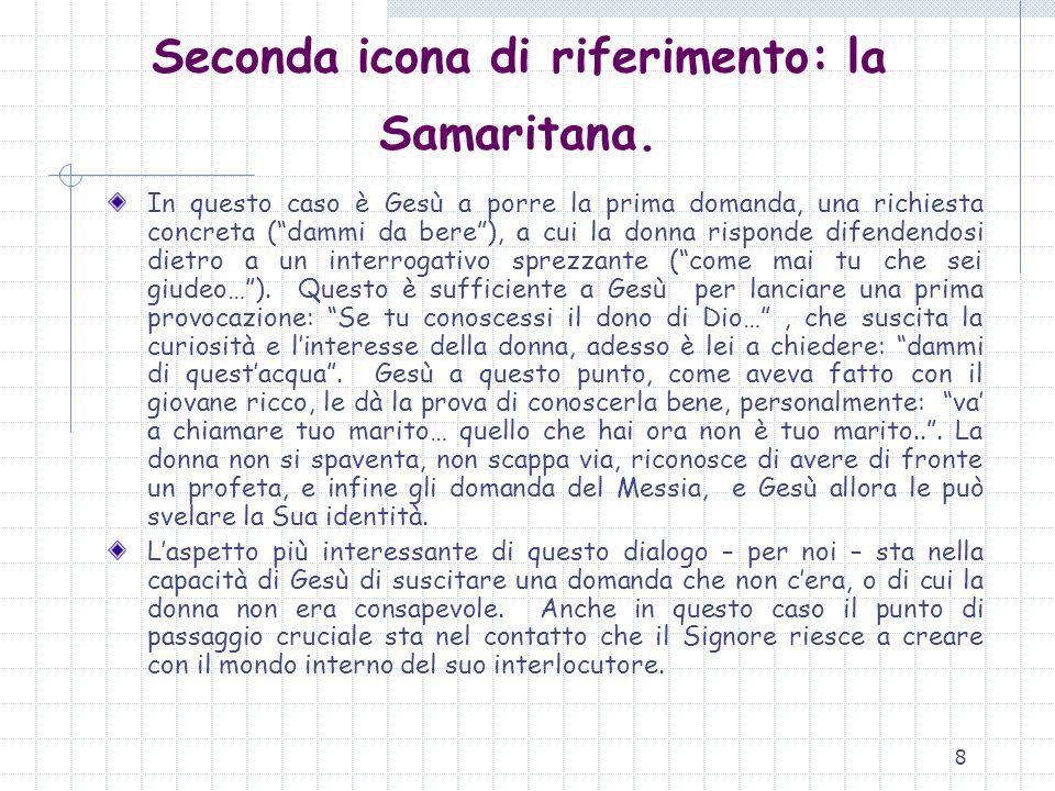 8 Seconda icona di riferimento: la Samaritana.
