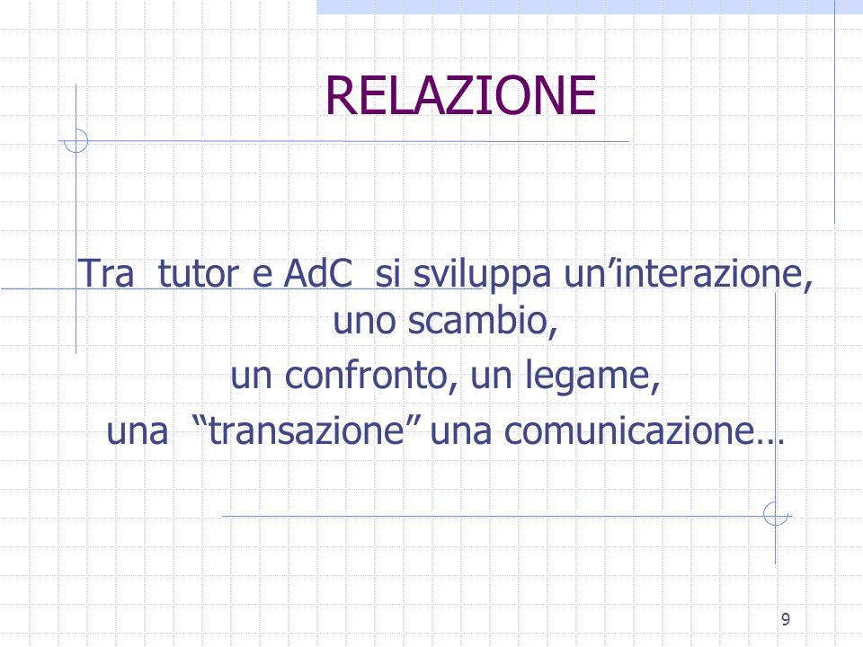 9 RELAZIONE Tra tutor e AdC si sviluppa uninterazione, uno scambio, un confronto, un legame, una transazione una comunicazione…