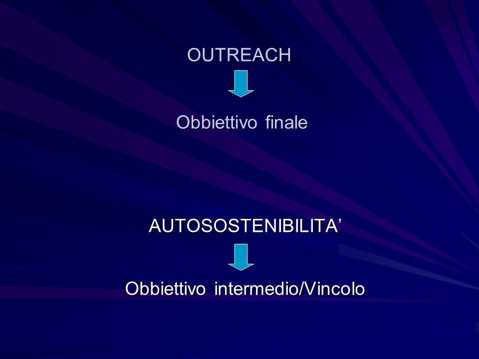 OUTREACH Obbiettivo finale AUTOSOSTENIBILITA Obbiettivo intermedio/Vincolo