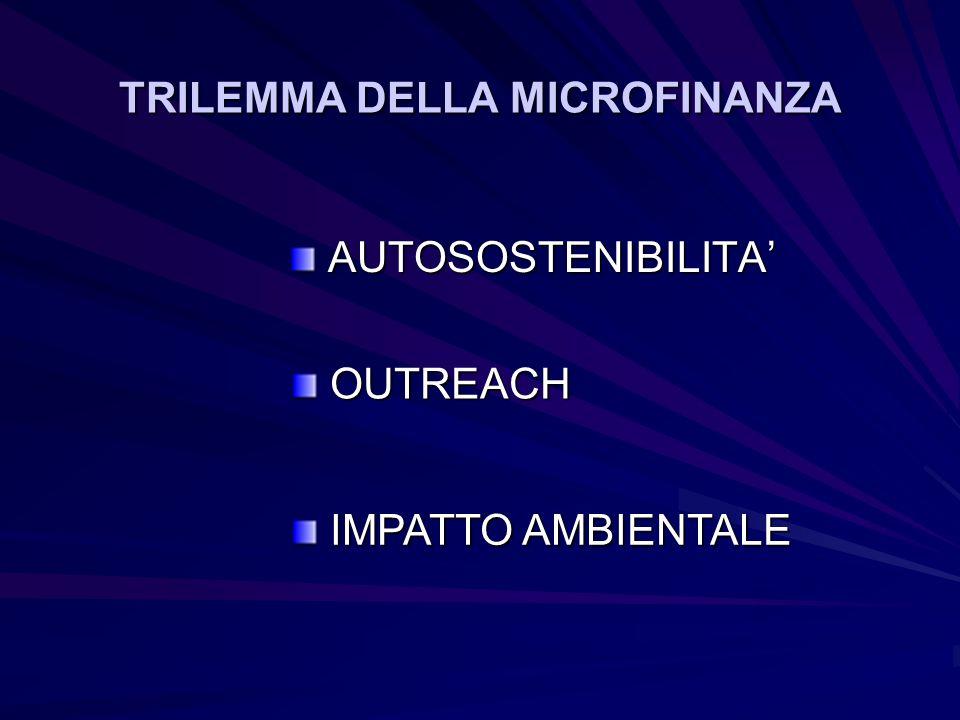 TRILEMMA DELLA MICROFINANZA AUTOSOSTENIBILITA AUTOSOSTENIBILITA IMPATTO AMBIENTALE IMPATTO AMBIENTALE OUTREACH OUTREACH