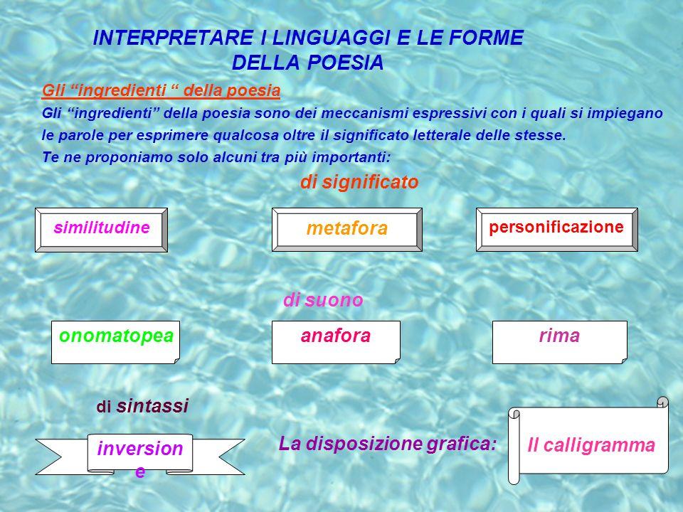 INTERPRETARE I LINGUAGGI E LE FORME DELLA POESIA Gli ingredienti della poesia Gli ingredienti della poesia sono dei meccanismi espressivi con i quali