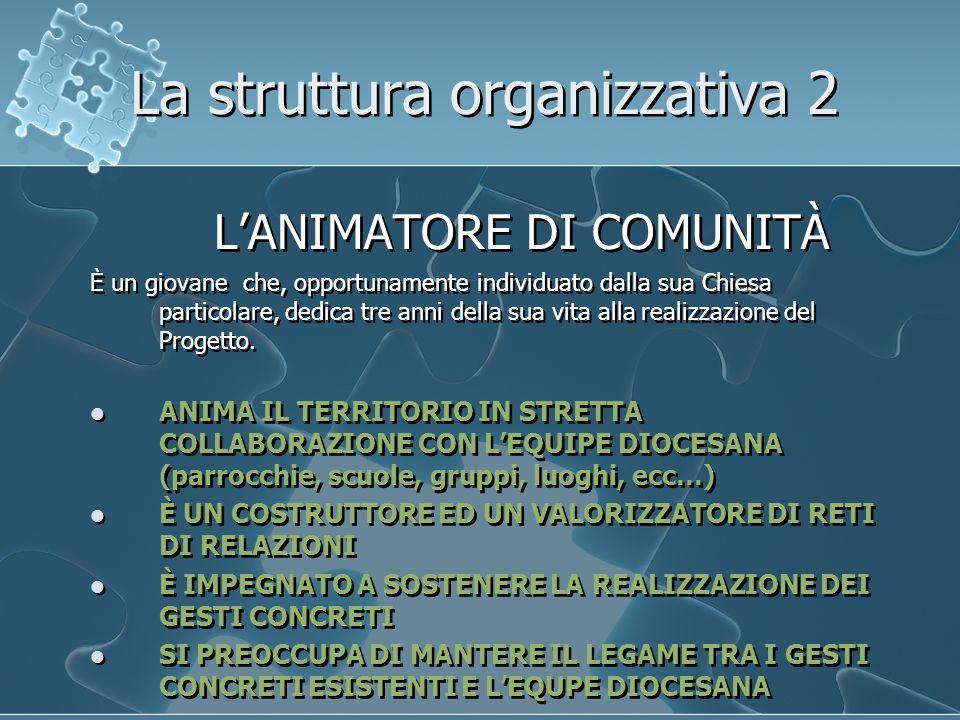 La struttura organizzativa 2 LANIMATORE DI COMUNITÀ È un giovane che, opportunamente individuato dalla sua Chiesa particolare, dedica tre anni della sua vita alla realizzazione del Progetto.