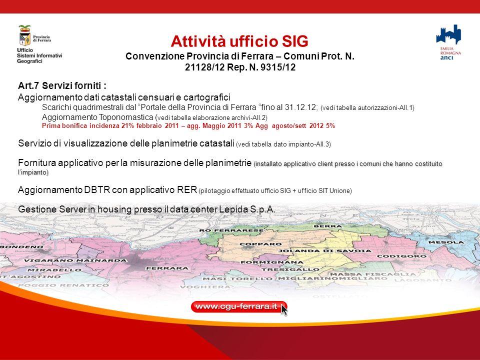 Attività ufficio SIG Accordo Provincia di Ferrara Anci ER Art.