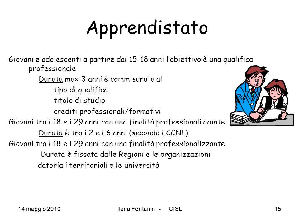 14 maggio 2010Ilaria Fontanin - CISL15 Apprendistato Giovani e adolescenti a partire dai 15-18 anni lobiettivo è una qualifica professionale Durata ma