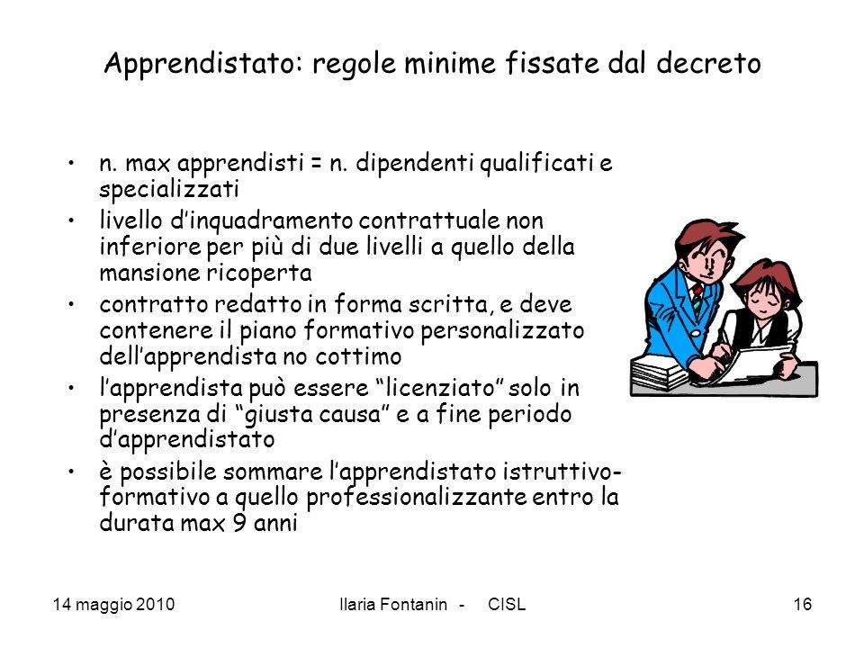 14 maggio 2010Ilaria Fontanin - CISL16 Apprendistato: regole minime fissate dal decreto n. max apprendisti = n. dipendenti qualificati e specializzati