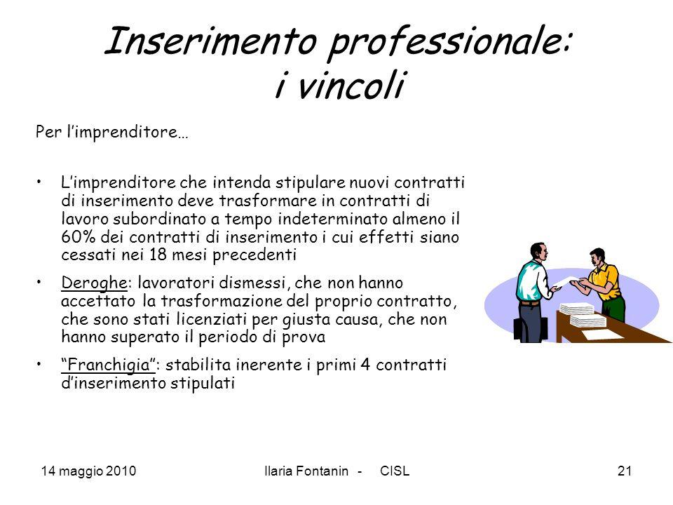 14 maggio 2010Ilaria Fontanin - CISL21 Inserimento professionale: i vincoli Per limprenditore… Limprenditore che intenda stipulare nuovi contratti di