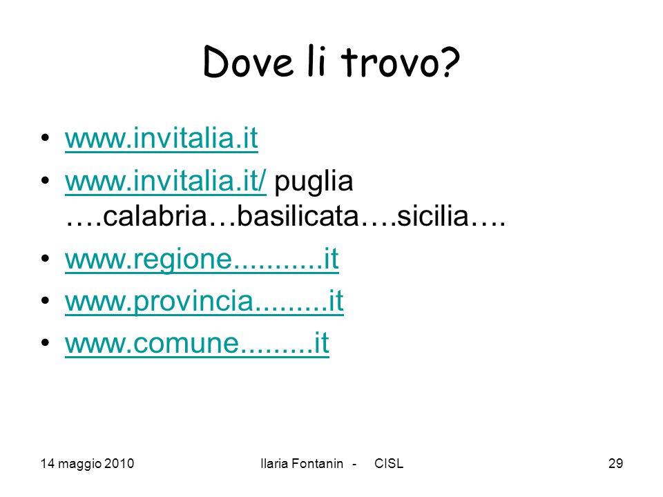 14 maggio 2010Ilaria Fontanin - CISL29 Dove li trovo? www.invitalia.it www.invitalia.it/ puglia ….calabria…basilicata….sicilia….www.invitalia.it/ www.