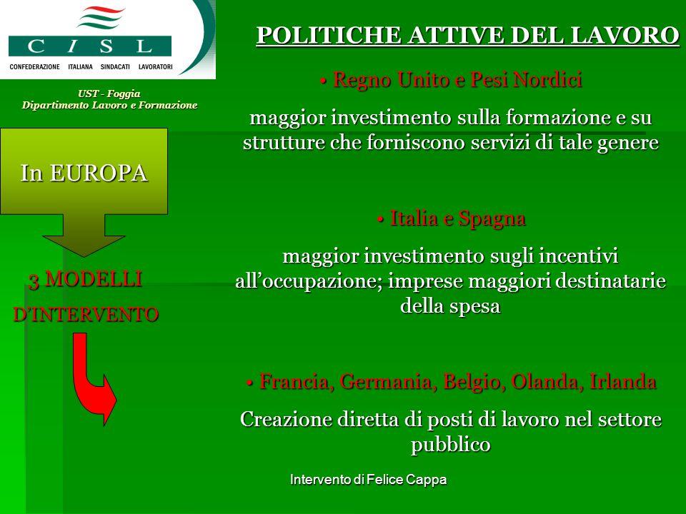 Intervento di Felice Cappa UST - Foggia Dipartimento Lavoro e Formazione POLITICHE ATTIVE DEL LAVORO Apprendistato Cosa è.