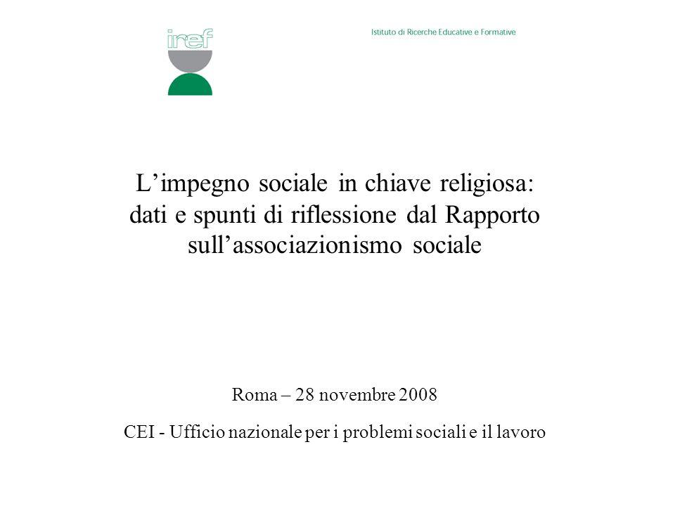 Limpegno sociale in chiave religiosa: dati e spunti di riflessione dal Rapporto sullassociazionismo sociale Roma – 28 novembre 2008 CEI - Ufficio nazionale per i problemi sociali e il lavoro