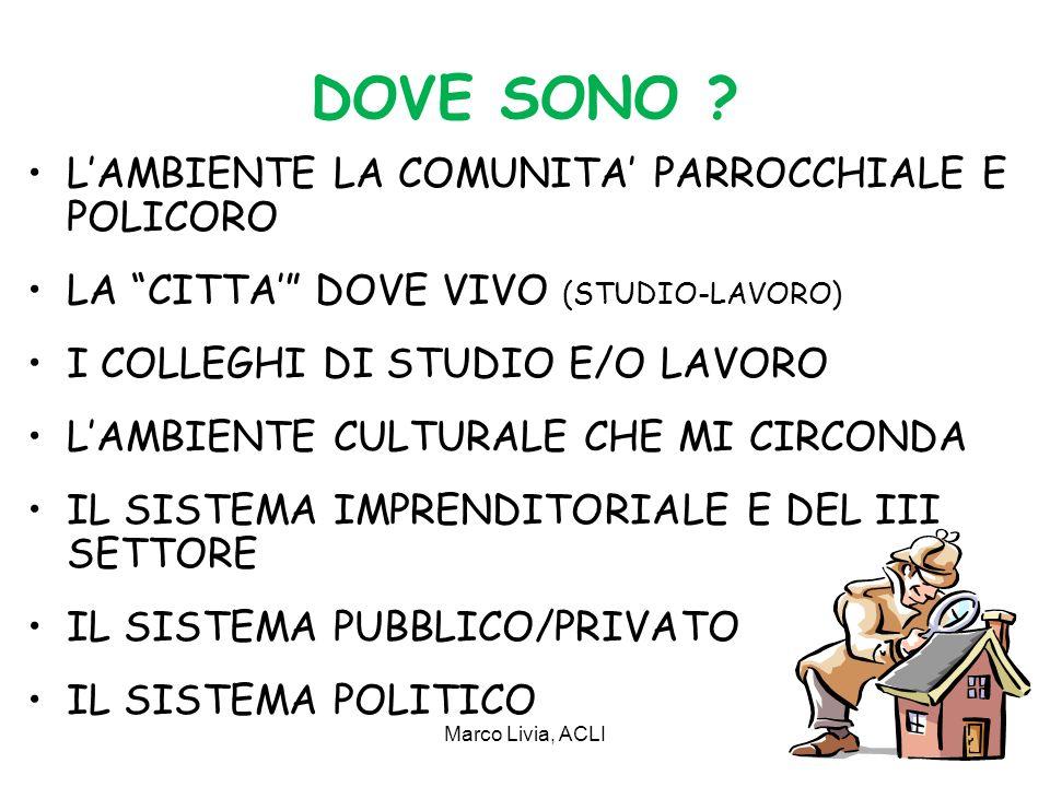 Marco Livia, ACLI4 DOVE SONO .