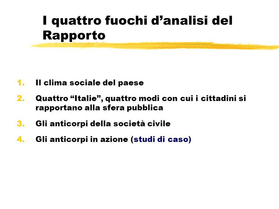 1.Il clima sociale del paese 2.Quattro Italie, quattro modi con cui i cittadini si rapportano alla sfera pubblica 3.Gli anticorpi della società civile 4.Gli anticorpi in azione (studi di caso) I quattro fuochi danalisi del Rapporto