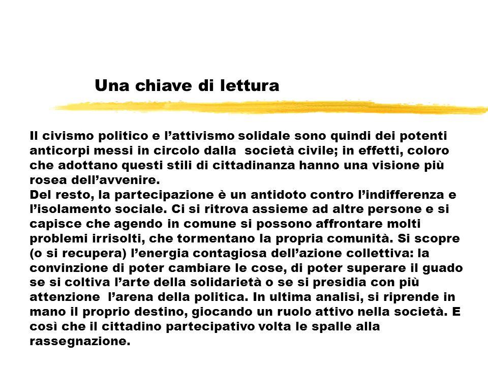 Una chiave di lettura Il civismo politico e lattivismo solidale sono quindi dei potenti anticorpi messi in circolo dalla società civile; in effetti, coloro che adottano questi stili di cittadinanza hanno una visione più rosea dellavvenire.