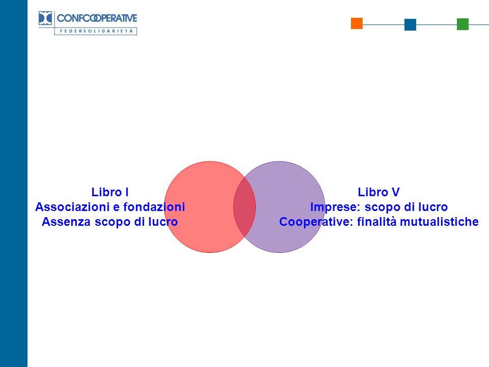 Libro I Associazioni e fondazioni Assenza scopo di lucro Libro V Imprese: scopo di lucro Cooperative: finalità mutualistiche