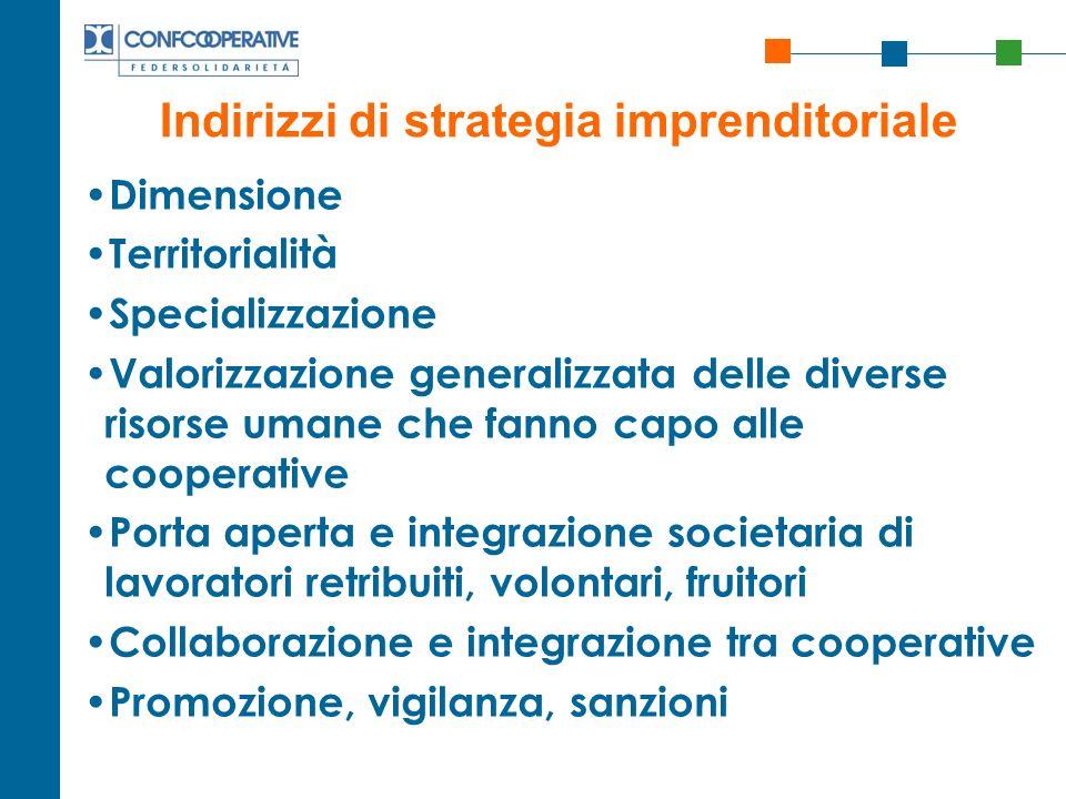 Indirizzi di strategia imprenditoriale Dimensione Territorialità Specializzazione Valorizzazione generalizzata delle diverse risorse umane che fanno c