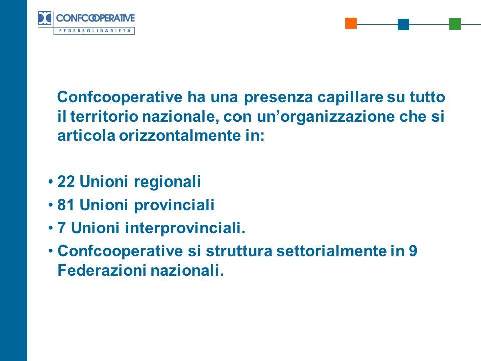 Confcooperative ha una presenza capillare su tutto il territorio nazionale, con unorganizzazione che si articola orizzontalmente in: 22 Unioni regiona