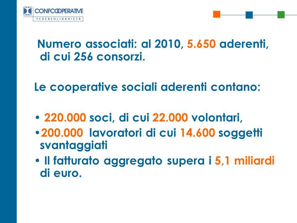 Numero associati: al 2010, 5.650 aderenti, di cui 256 consorzi. Le cooperative sociali aderenti contano: 220.000 soci, di cui 22.000 volontari, 200.00